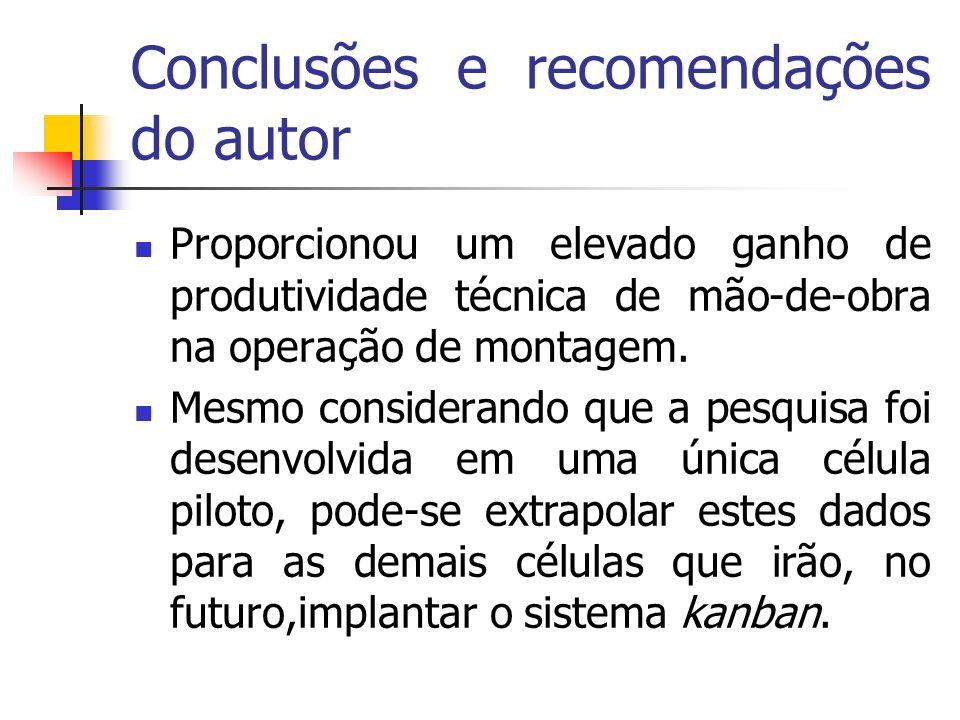 Conclusões e recomendações do autor Proporcionou um elevado ganho de produtividade técnica de mão-de-obra na operação de montagem. Mesmo considerando