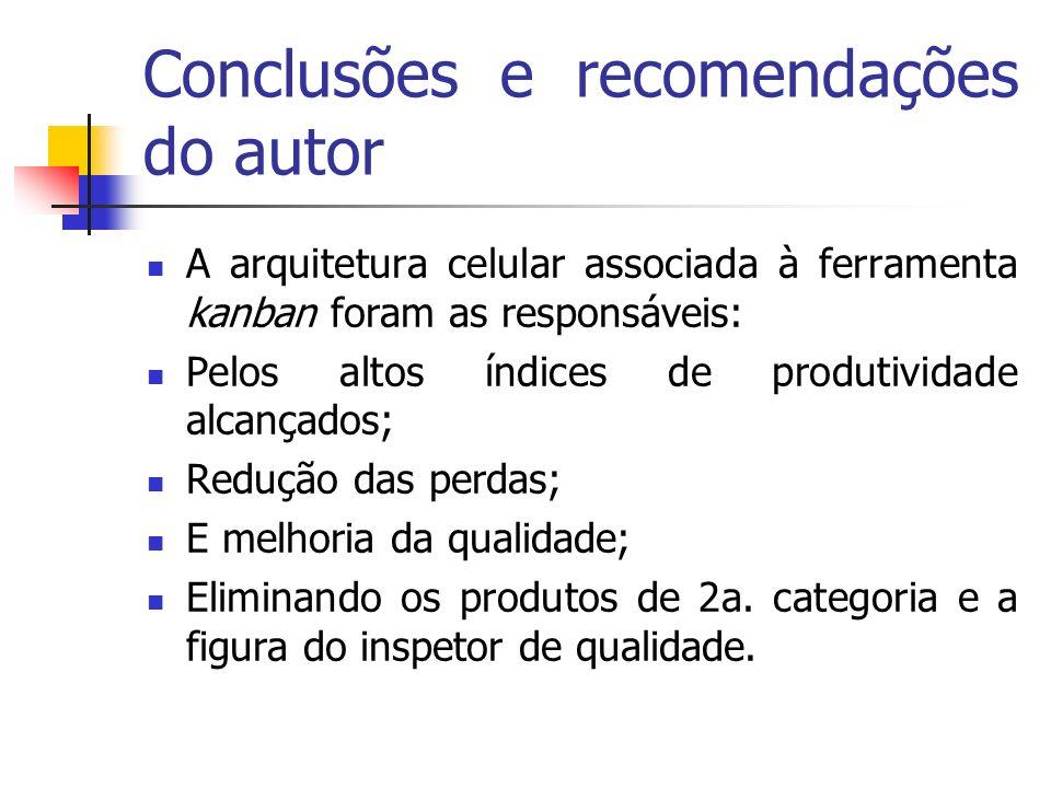 Conclusões e recomendações do autor A arquitetura celular associada à ferramenta kanban foram as responsáveis: Pelos altos índices de produtividade al