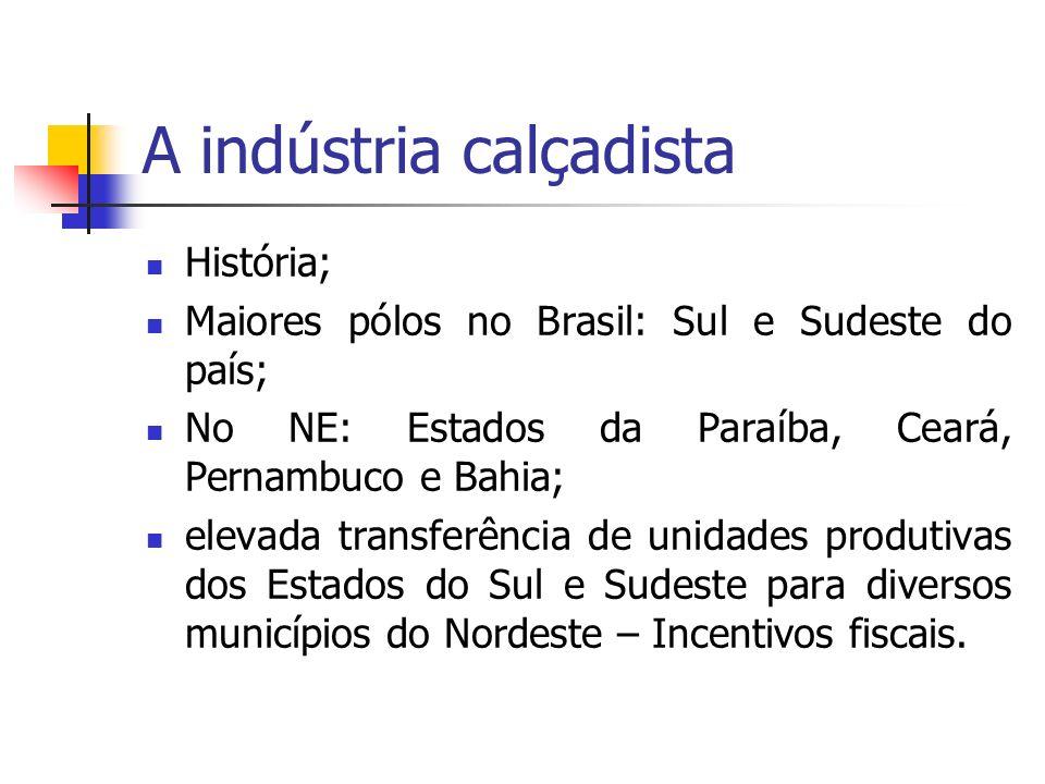 A indústria calçadista História; Maiores pólos no Brasil: Sul e Sudeste do país; No NE: Estados da Paraíba, Ceará, Pernambuco e Bahia; elevada transfe