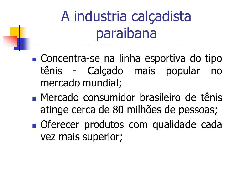 A industria calçadista paraibana Concentra-se na linha esportiva do tipo tênis - Calçado mais popular no mercado mundial; Mercado consumidor brasileir