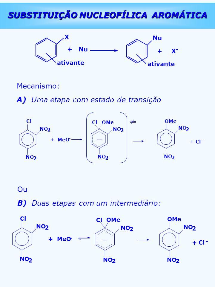 X ativante + Nu + ativante X - Nu Mecanismo: A) Uma etapa com estado de transição Cl NO 2 2 + MeO - Cl OMe NO 2 2 2 2 OMe + Cl - Ou B) Duas etapas com