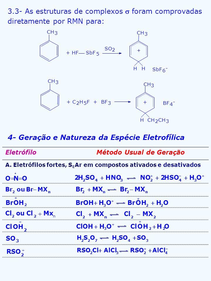 3.3- As estruturas de complexos foram comprovadas diretamente por RMN para: + CH 3 + HF SbF 5 SO 2 CH 3 HH SbF 6 - + C 2 H 5 F + BF 3 CH 3 H 3 BF 4 -