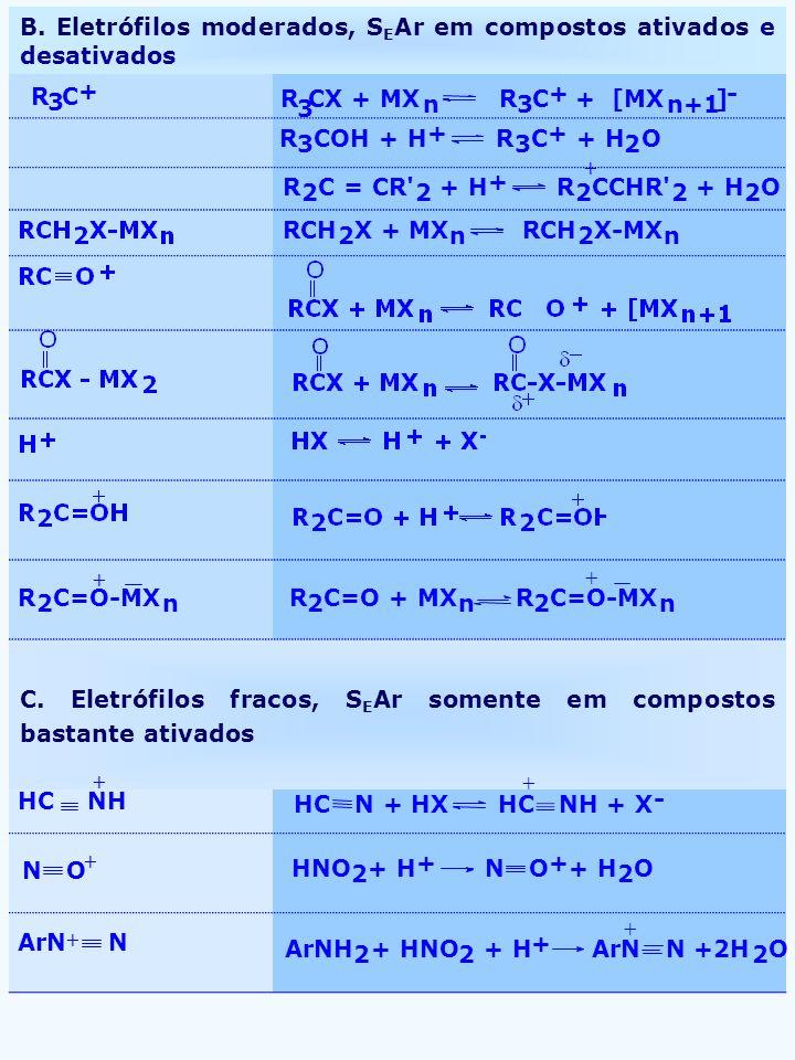 B. Eletrófilos moderados, S E Ar em compostos ativados e desativados C. Eletrófilos fracos, S E Ar somente em compostos bastante ativados R 3 CX + MX