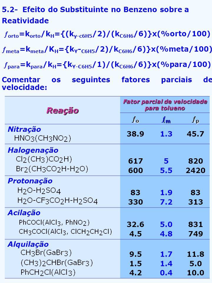 5.2- Efeito do Substituinte no Benzeno sobre a Reatividade orto =k orto /k H ={(k y-c6H5 /2)/(k C6H6 /6)}x(%orto/100) meta =k meta /K H ={k Y - C6H5 /