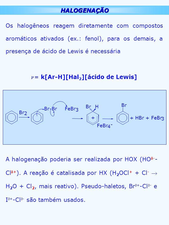 HALOGENAÇÃO Os halogêneos reagem diretamente com compostos aromáticos ativados (ex.: fenol), para os demais, a presença de ácido de Lewis é necessária