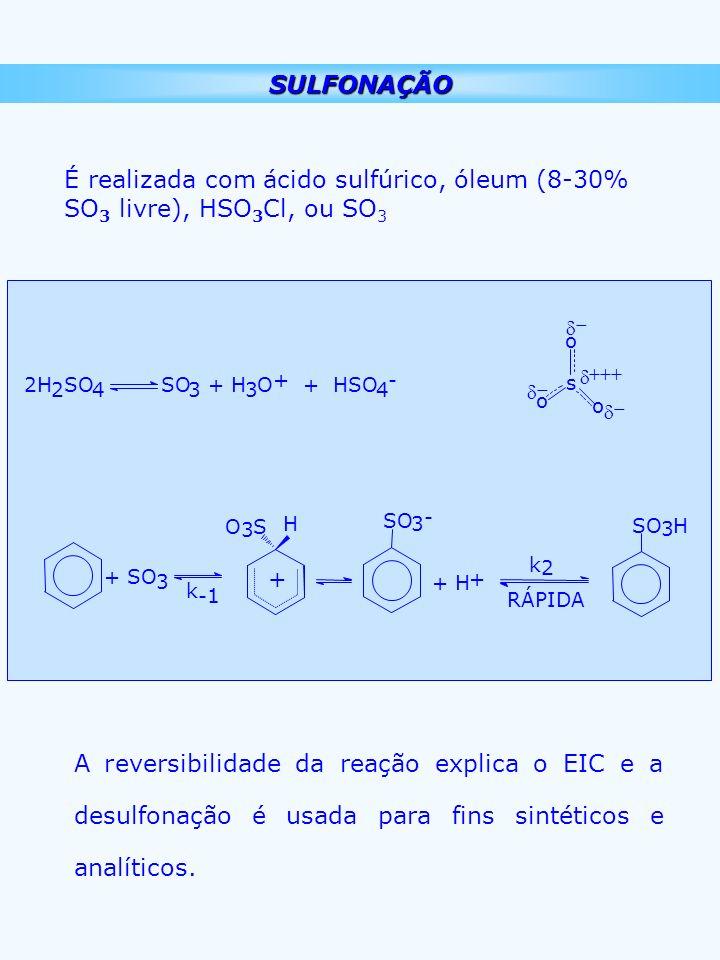 SULFONAÇÃO É realizada com ácido sulfúrico, óleum (8-30% SO 3 livre), HSO 3 Cl, ou SO 3 2H 2 SO 4 3 + H 3 O + + HSO 4 - + H + SO 3 k O 3 S SO 3 - + H