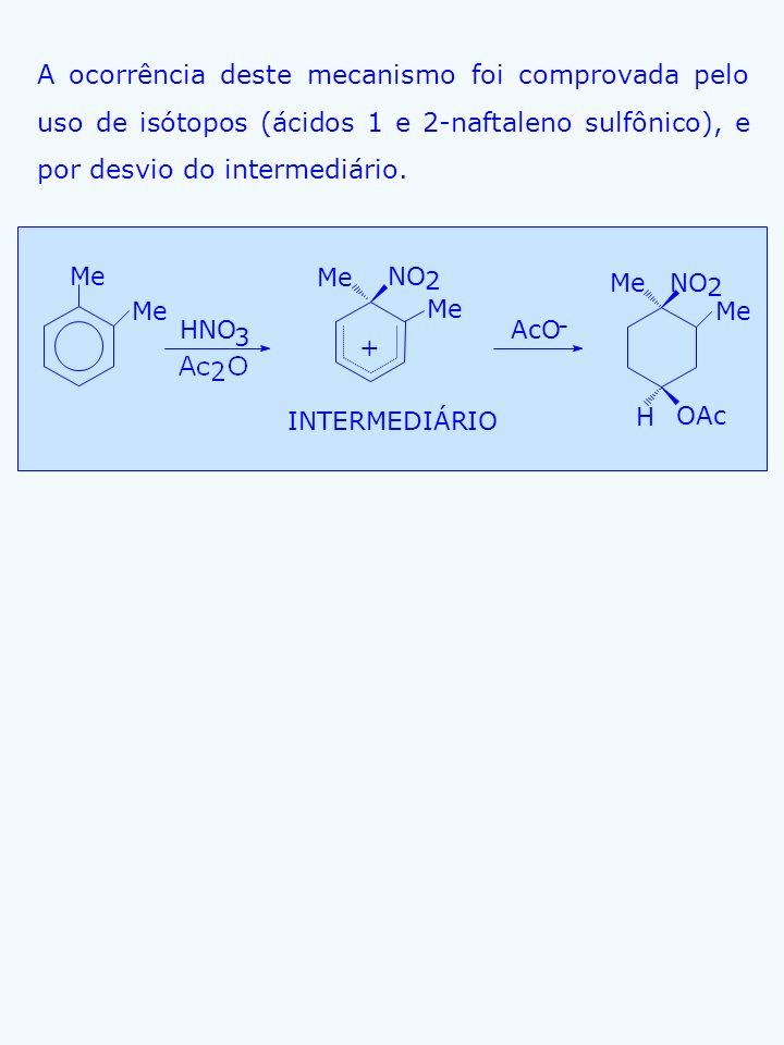 A ocorrência deste mecanismo foi comprovada pelo uso de isótopos (ácidos 1 e 2-naftaleno sulfônico), e por desvio do intermediário. Me HNO 3 Me NO 2 M