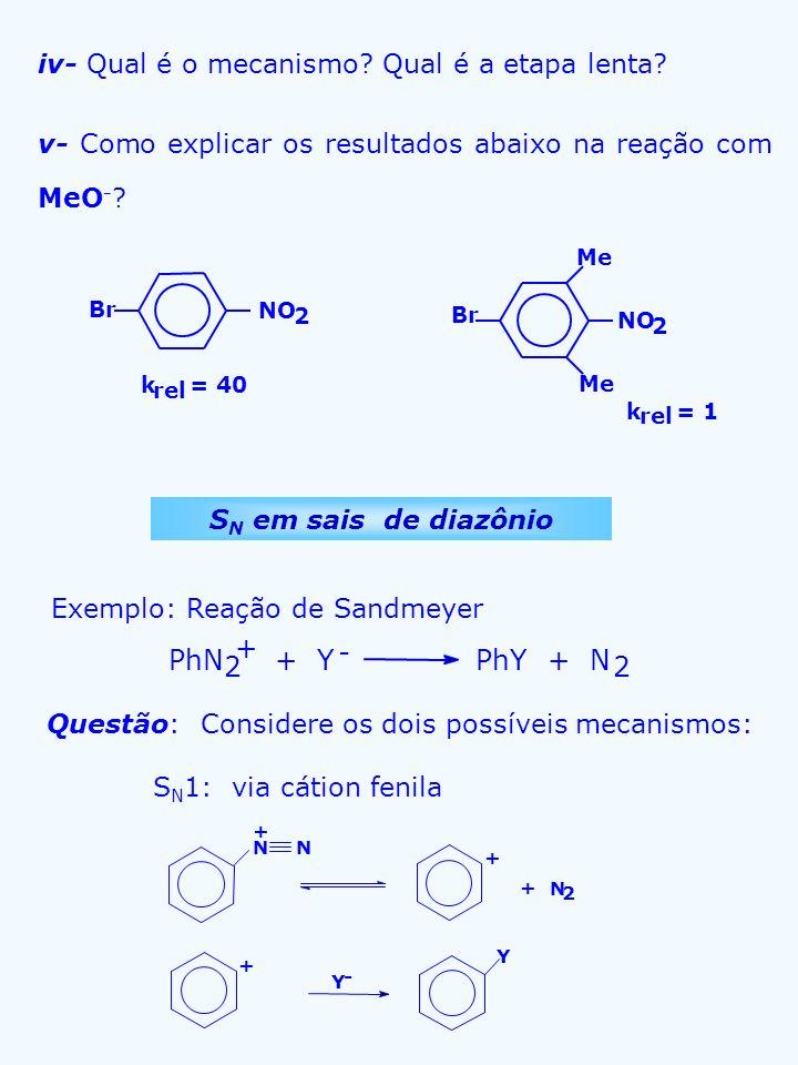 S N 2 (sustituição direta): Baseando-se nos seguintes dados, decida entra os mecanismos acima: i- velocidade k[ArN 2 + ], independe de [Y] ii- de Hammett é negativo iii-análise via N* no substrato que não reageu: N + + + + + + * * * * * + + + 97%3% 300atm N 2 S N em anéis pouco ativados PhCl OH -, P PhOH 340 o C, 150 atm.