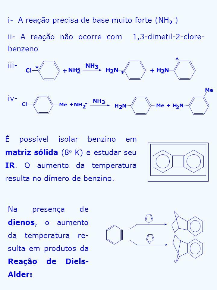 i- A reação precisa de base muito forte (NH 2 - ) ii- A reação não ocorre com 1,3-dimetil-2-clore- benzeno iii- iv- Cl - NH 3 2 * + H 2 N * + H 2 N *