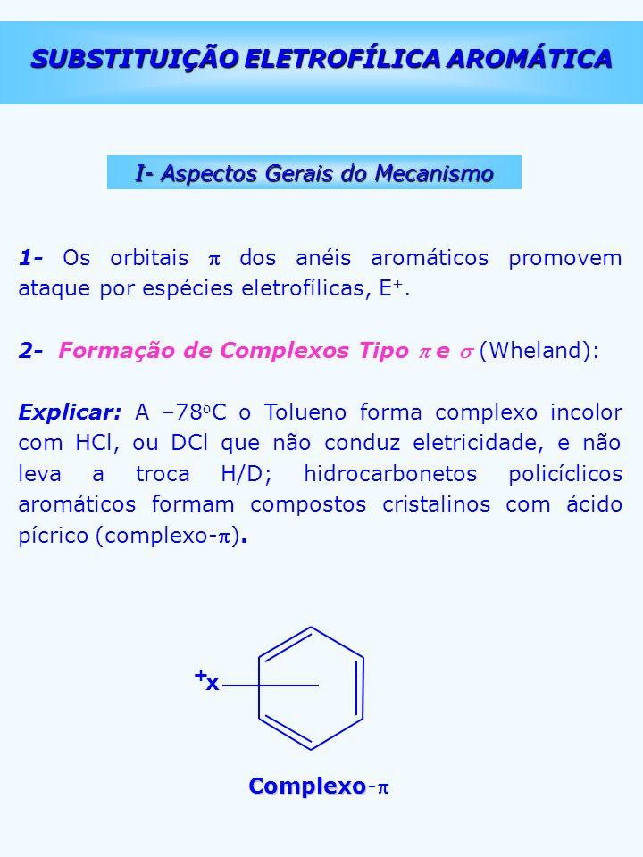 REAÇÕES DE FRIEDEL-CRAFTS São realizadas na presença de ácidos de Lewis cuja ordem é: AlCl 3 > FeCl 3 > BF 3 > TiCl 3 > ZnCl 2 > SnCl 4 Alquilação: = k[Ar-H][RX][ácido de Lewis] O intermediário da seguinte reação foi isolado (sólido laranja) Me H + EtF/BF 3 -80 o C Et BF 4 - -15 o C Me Et + HF + BF 3