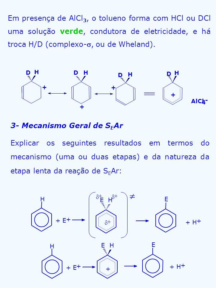 Em presença de AlCl 3, o tolueno forma com HCl ou DCl uma solução verde, condutora de eletricidade, e há troca H/D (complexo-, ou de Wheland). D H DH