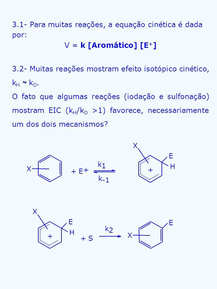 3.1- Para muitas reações, a equação cinética é dada por: V = k [Aromático] [E + ] 3.2- Muitas reações mostram efeito isotópico cinético, k H k D. O fa