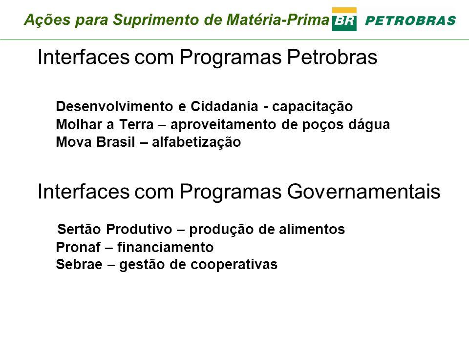 Interfaces com Programas Petrobras Desenvolvimento e Cidadania - capacitação Molhar a Terra – aproveitamento de poços dágua Mova Brasil – alfabetizaçã