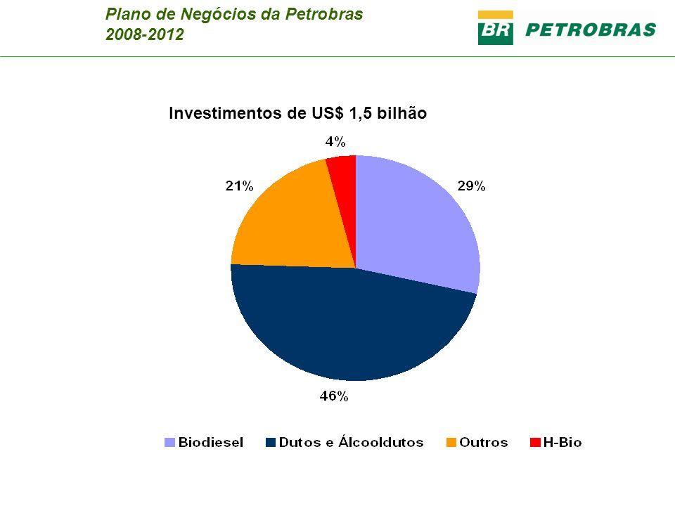 Plano de Negócios da Petrobras 2008-2012 Investimentos de US$ 1,5 bilhão