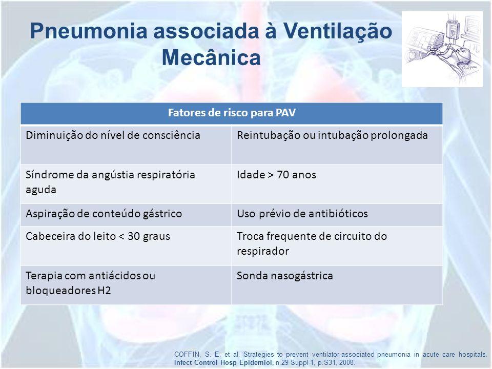 Pneumonia associada à Ventilação Mecânica Fatores de risco para PAV Diminuição do nível de consciênciaReintubação ou intubação prolongada Síndrome da