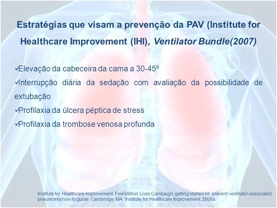 Estratégias que visam a prevenção da PAV (Institute for Healthcare Improvement (IHI), Ventilator Bundle(2007) Elevação da cabeceira da cama a 30-45º I