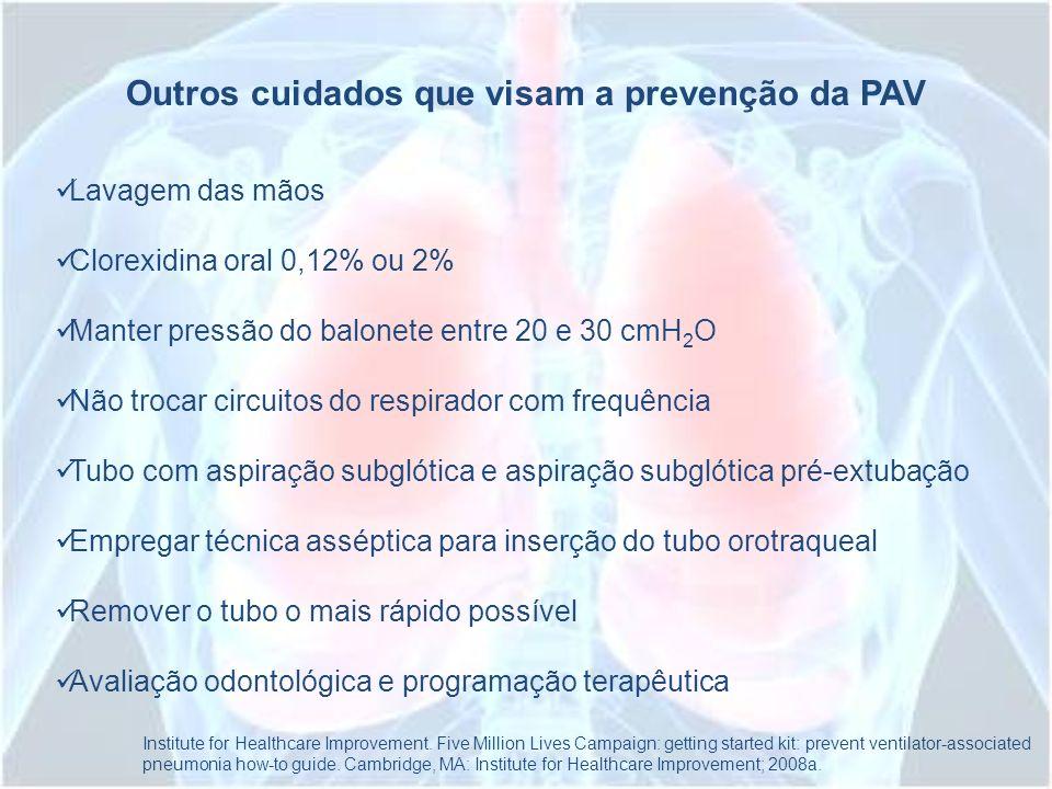 Outros cuidados que visam a prevenção da PAV Lavagem das mãos Clorexidina oral 0,12% ou 2% Manter pressão do balonete entre 20 e 30 cmH 2 O Não trocar