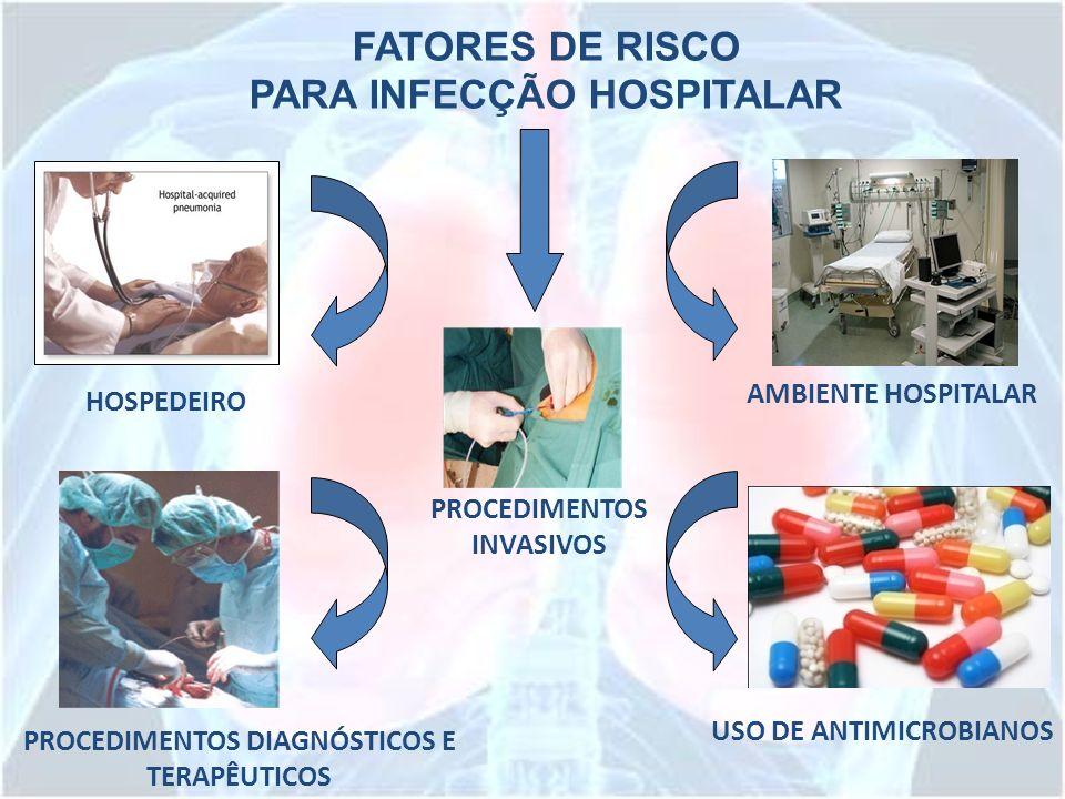 FATORES DE RISCO PARA INFECÇÃO HOSPITALAR HOSPEDEIRO PROCEDIMENTOS DIAGNÓSTICOS E TERAPÊUTICOS AMBIENTE HOSPITALAR USO DE ANTIMICROBIANOS PROCEDIMENTO