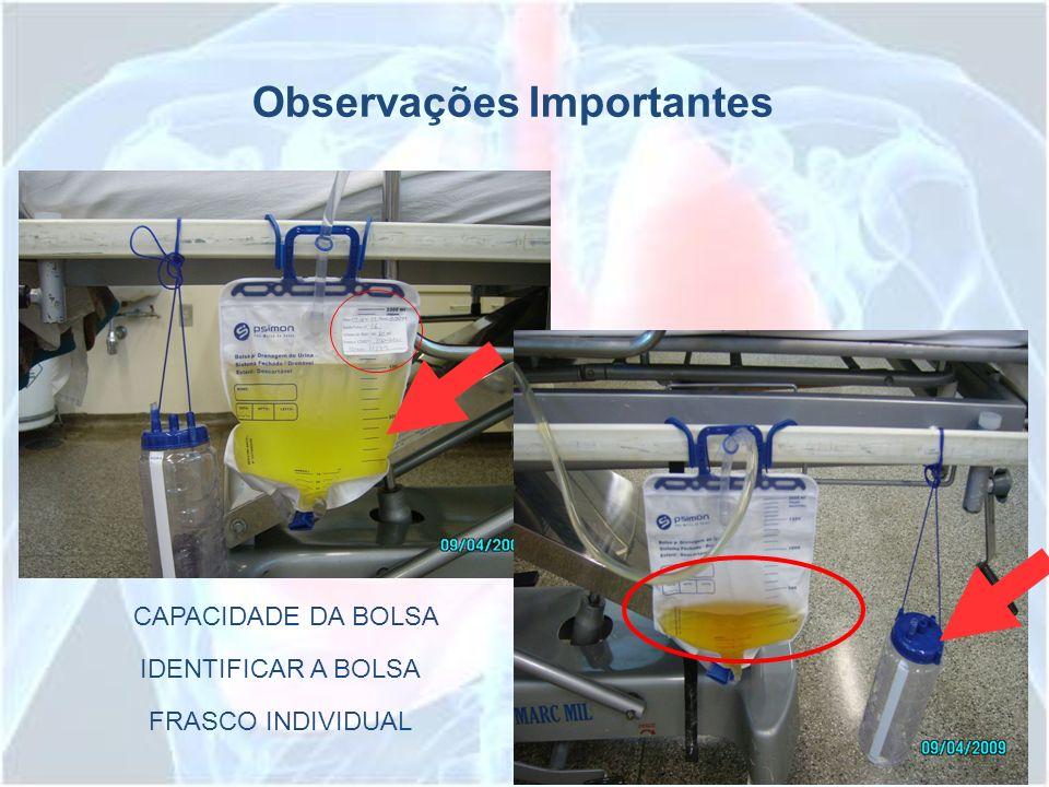 CAPACIDADE DA BOLSA IDENTIFICAR A BOLSA FRASCO INDIVIDUAL