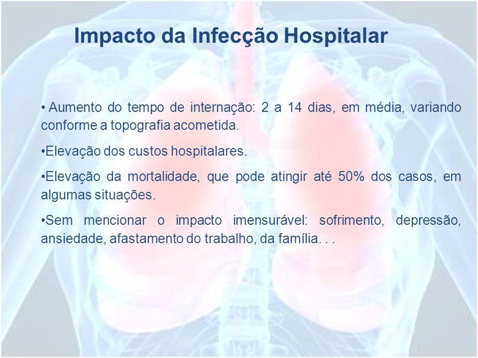 Aumento do tempo de internação: 2 a 14 dias, em média, variando conforme a topografia acometida. Elevação dos custos hospitalares. Elevação da mortali