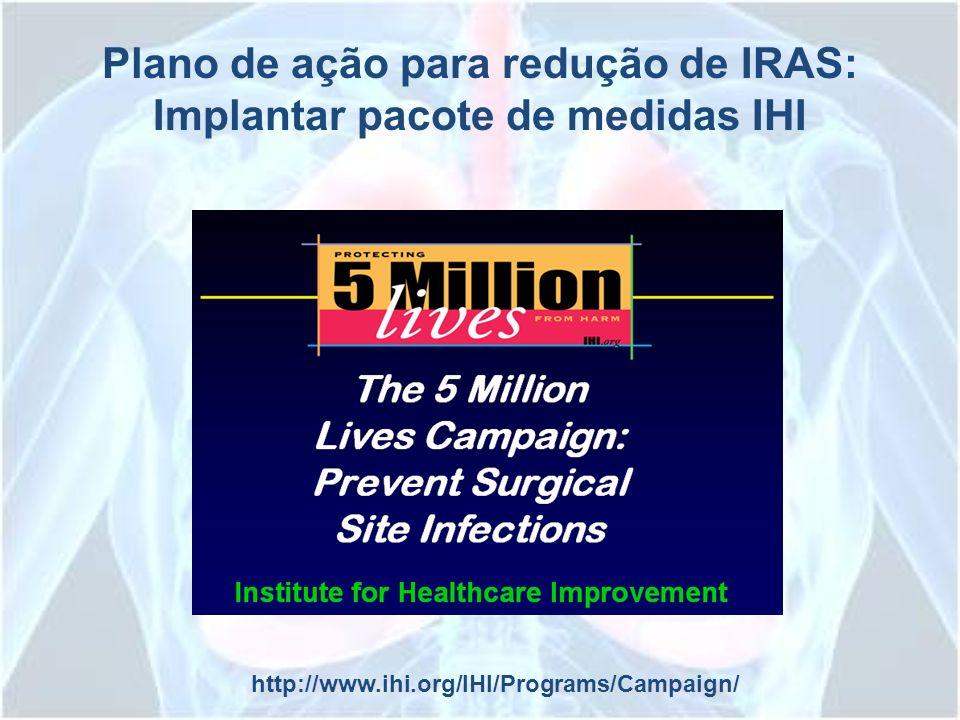 Plano de ação para redução de IRAS: Implantar pacote de medidas IHI http://www.ihi.org/IHI/Programs/Campaign/