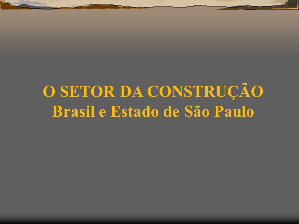 O SETOR DA CONSTRUÇÃO Brasil e Estado de São Paulo