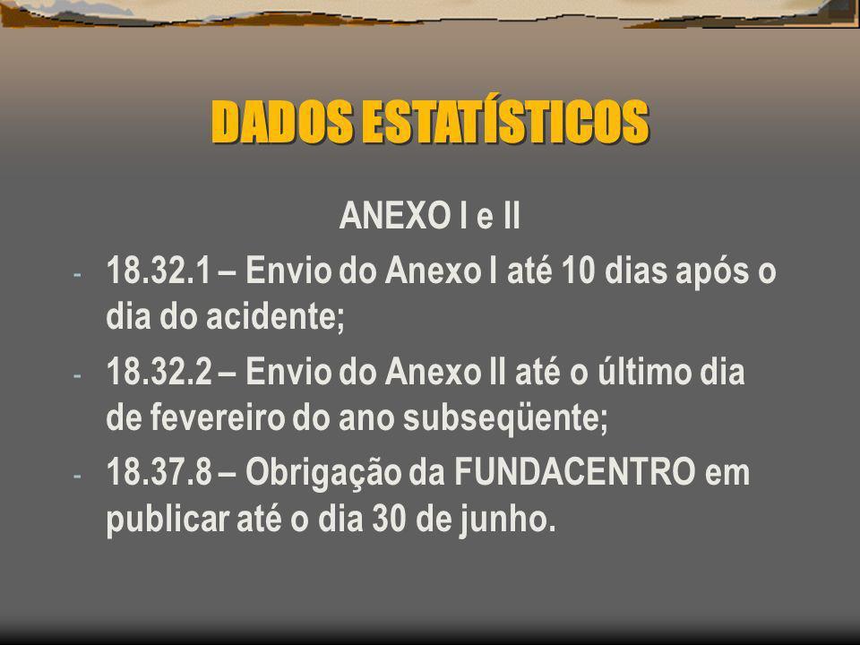 DADOS ESTATÍSTICOS ANEXO I e II - 18.32.1 – Envio do Anexo I até 10 dias após o dia do acidente; - 18.32.2 – Envio do Anexo II até o último dia de fev