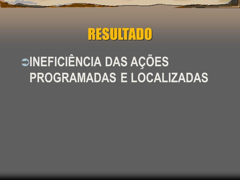 RESULTADO INEFICIÊNCIA DAS AÇÕES PROGRAMADAS E LOCALIZADAS