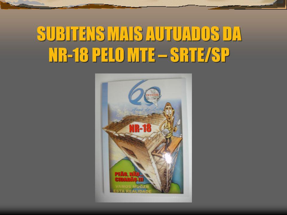 SUBITENS MAIS AUTUADOS DA NR-18 PELO MTE – SRTE/SP