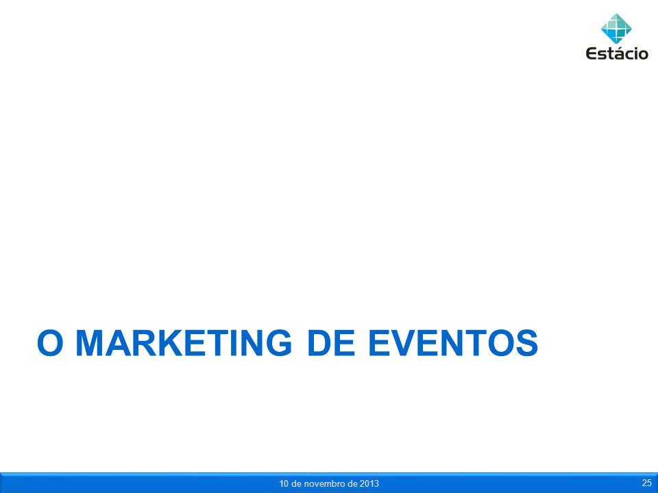 O MARKETING DE EVENTOS 10 de novembro de 2013 25