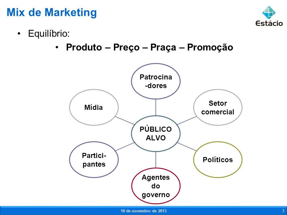 Equilíbrio: Produto – Preço – Praça – Promoção Mix de Marketing 10 de novembro de 2013 3 PÚBLICO ALVO Patrocina- dores Setor comercial Políticos Agent