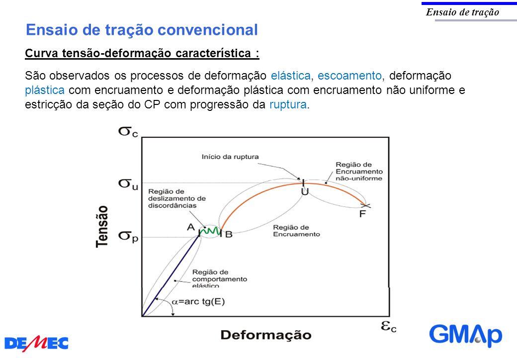 Ensaio de tração convencional Ensaio de tração Curva tensão-deformação característica : São observados os processos de deformação elástica, escoamento