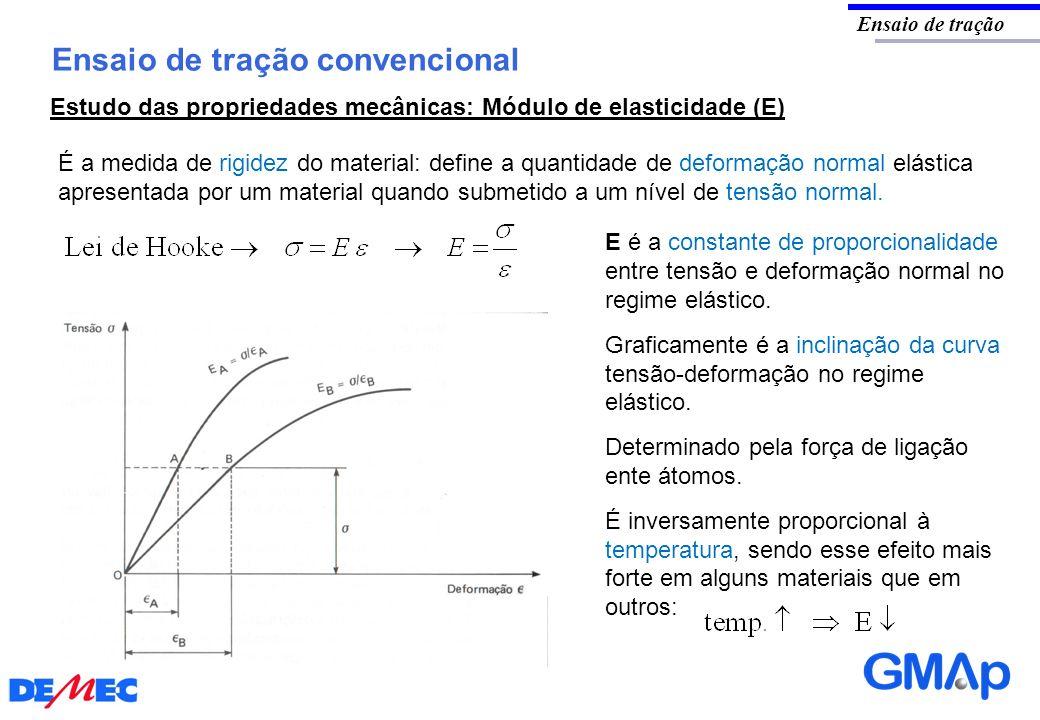 Ensaio de tração convencional Ensaio de tração Estudo das propriedades mecânicas: Módulo de elasticidade (E) E é a constante de proporcionalidade entr