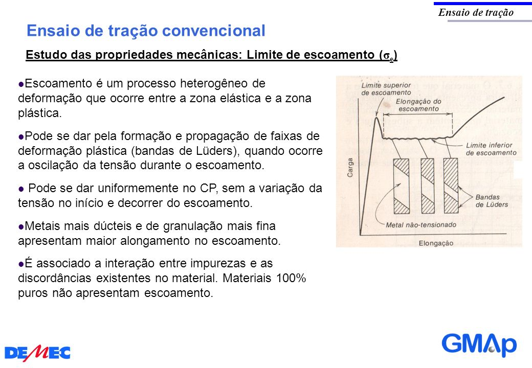 Ensaio de tração convencional Ensaio de tração Estudo das propriedades mecânicas: Limite de escoamento ( σ e ) Escoamento é um processo heterogêneo de