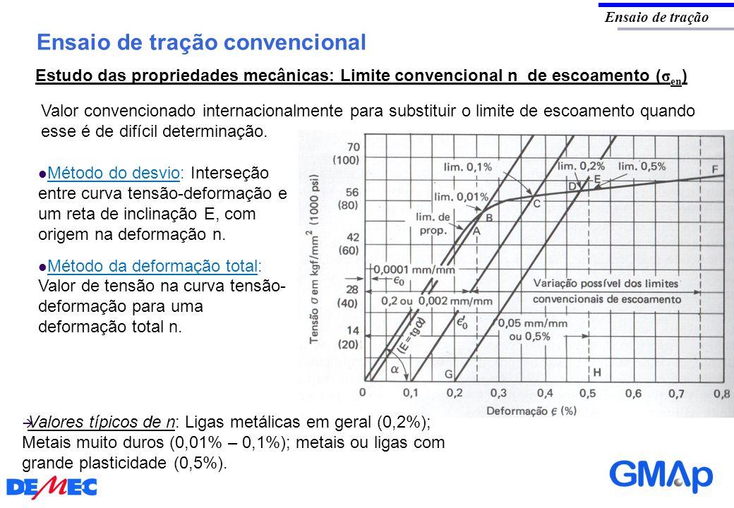 Ensaio de tração convencional Ensaio de tração Estudo das propriedades mecânicas: Limite convencional n de escoamento ( σ en ) Método do desvio: Inter