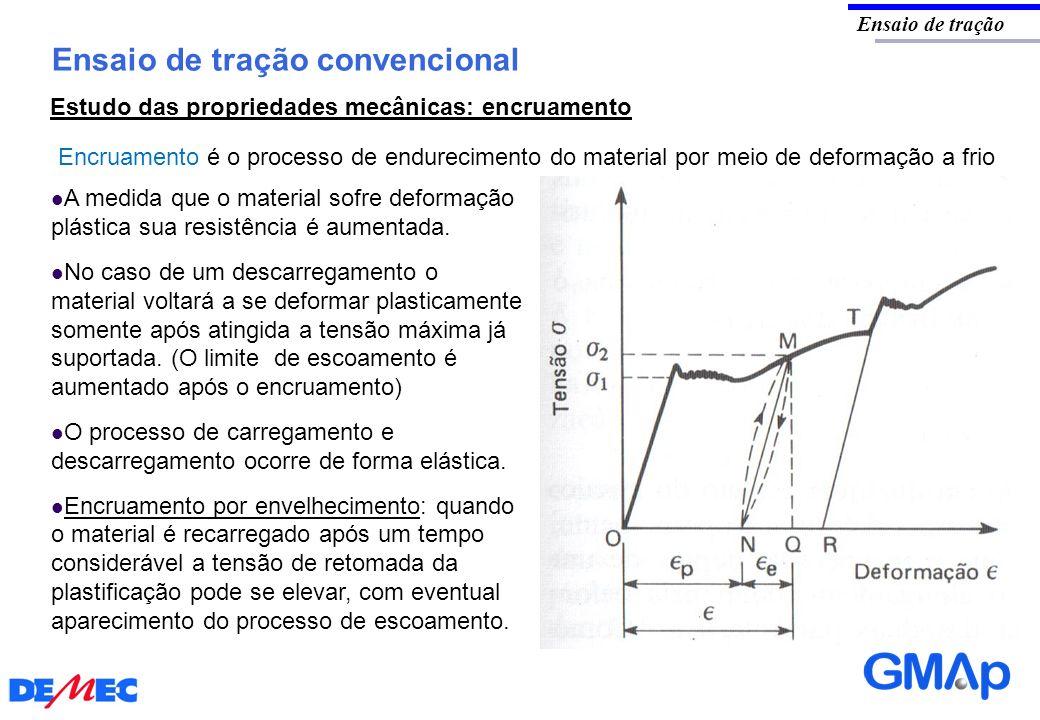 Ensaio de tração convencional Ensaio de tração Estudo das propriedades mecânicas: encruamento A medida que o material sofre deformação plástica sua re