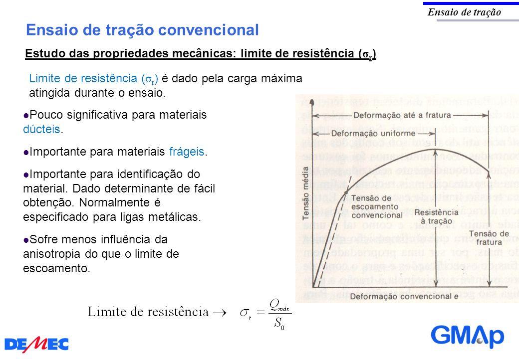 Ensaio de tração convencional Ensaio de tração Estudo das propriedades mecânicas: limite de resistência ( σ r ) Pouco significativa para materiais dúc
