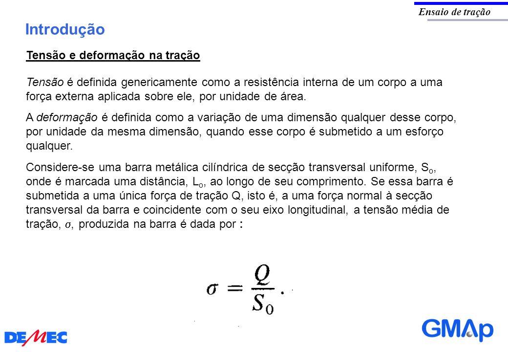 Ensaio de tração convencional Ensaio de tração Estudo das propriedades mecânicas: limite de resistência ( σ r ) Pouco significativa para materiais dúcteis.