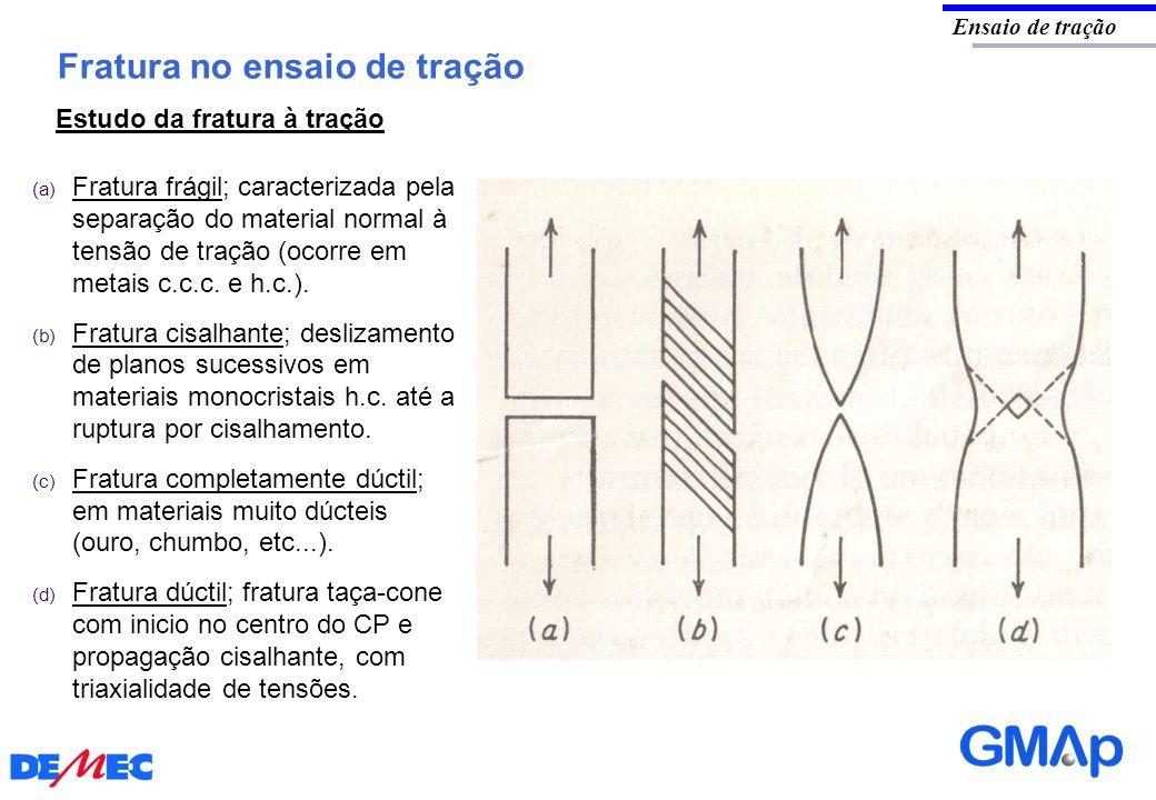Fratura no ensaio de tração Ensaio de tração Estudo da fratura à tração (a) Fratura frágil; caracterizada pela separação do material normal à tensão d