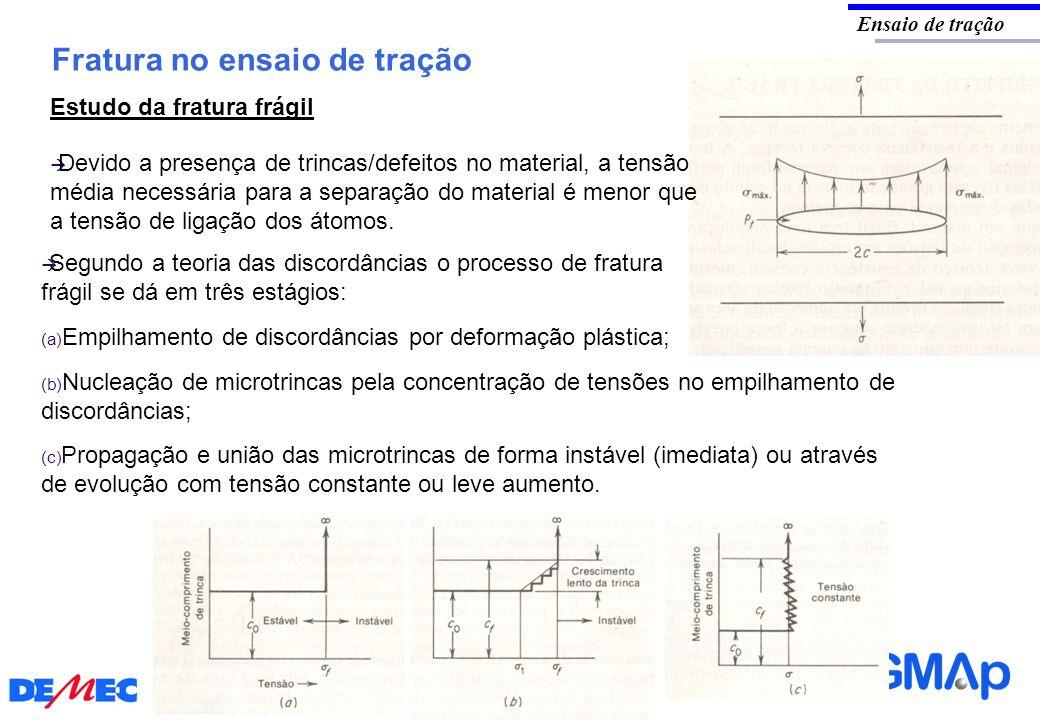 Fratura no ensaio de tração Ensaio de tração Estudo da fratura frágil Devido a presença de trincas/defeitos no material, a tensão média necessária par