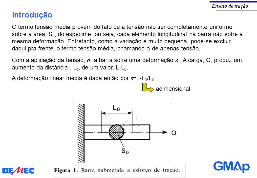 Ensaio de tração convencional Ensaio de tração Estudo das propriedades mecânicas: alongamento Alongamento total: medido após a ruptura do CP, formado por (alongamento uniforme + alongamento até a ruptura).