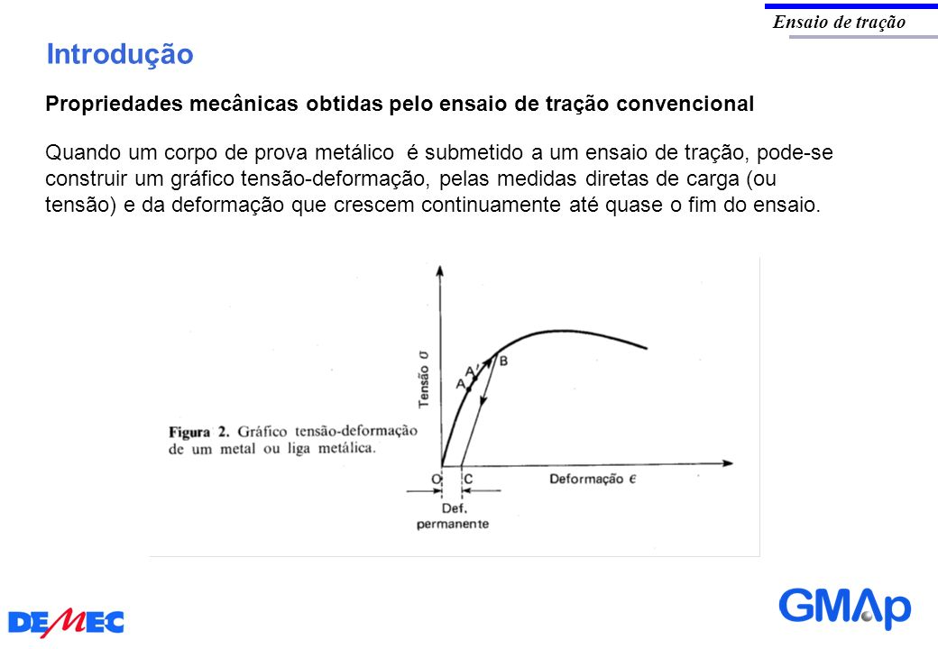 Ensaio de tração convencional Ensaio de tração Estudo das propriedades mecânicas: Módulo de elasticidade (E) E é a constante de proporcionalidade entre tensão e deformação normal no regime elástico.