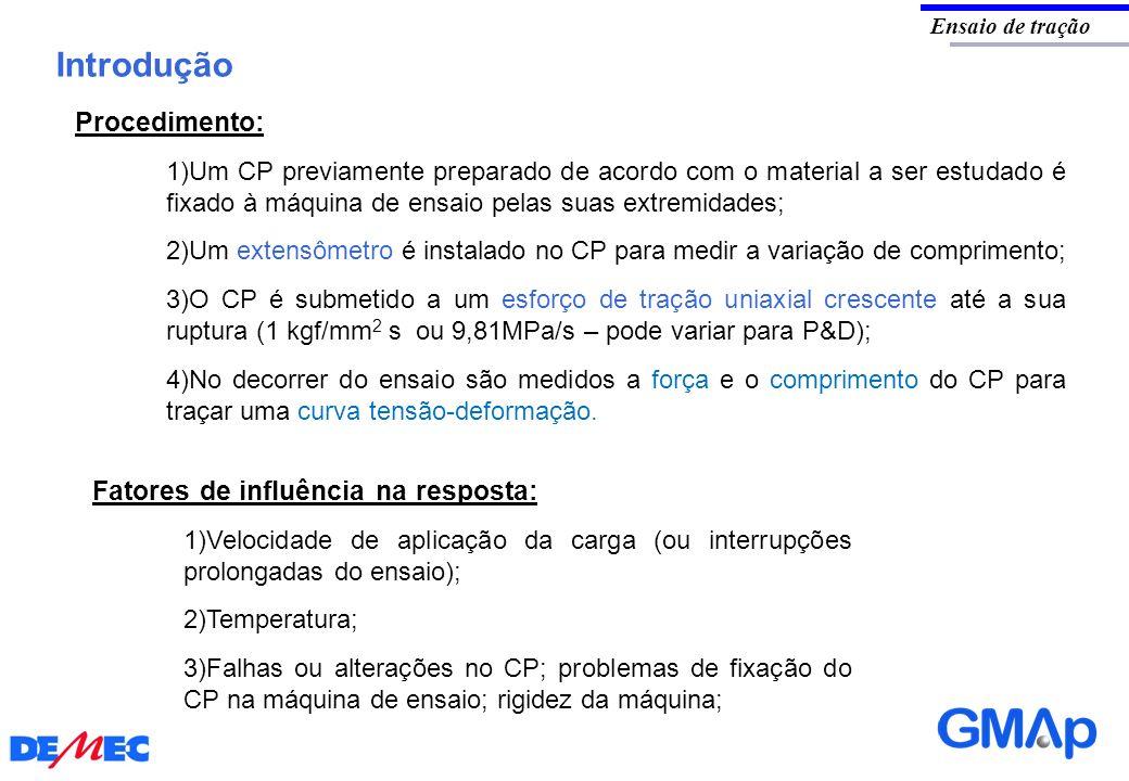 Introdução Ensaio de tração Procedimento: 1)Um CP previamente preparado de acordo com o material a ser estudado é fixado à máquina de ensaio pelas sua