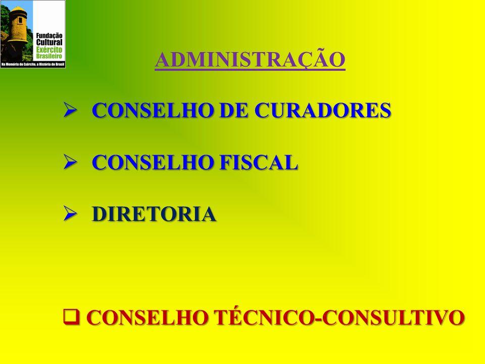 ADMINISTRAÇÃO CONSELHO DE CURADORES CONSELHO DE CURADORES CONSELHO FISCAL CONSELHO FISCAL DIRETORIA DIRETORIA CONSELHO TÉCNICO-CONSULTIVO CONSELHO TÉC