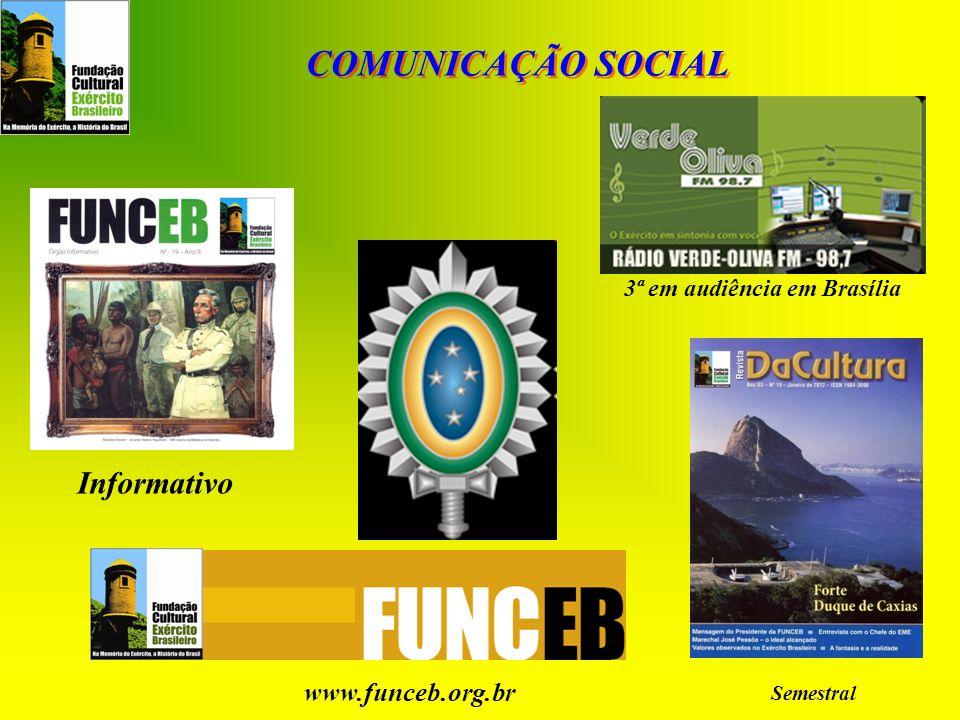 COMUNICAÇÃO SOCIAL www.funceb.org.br 3ª em audiência em Brasília Trimestral Semestral Informativo
