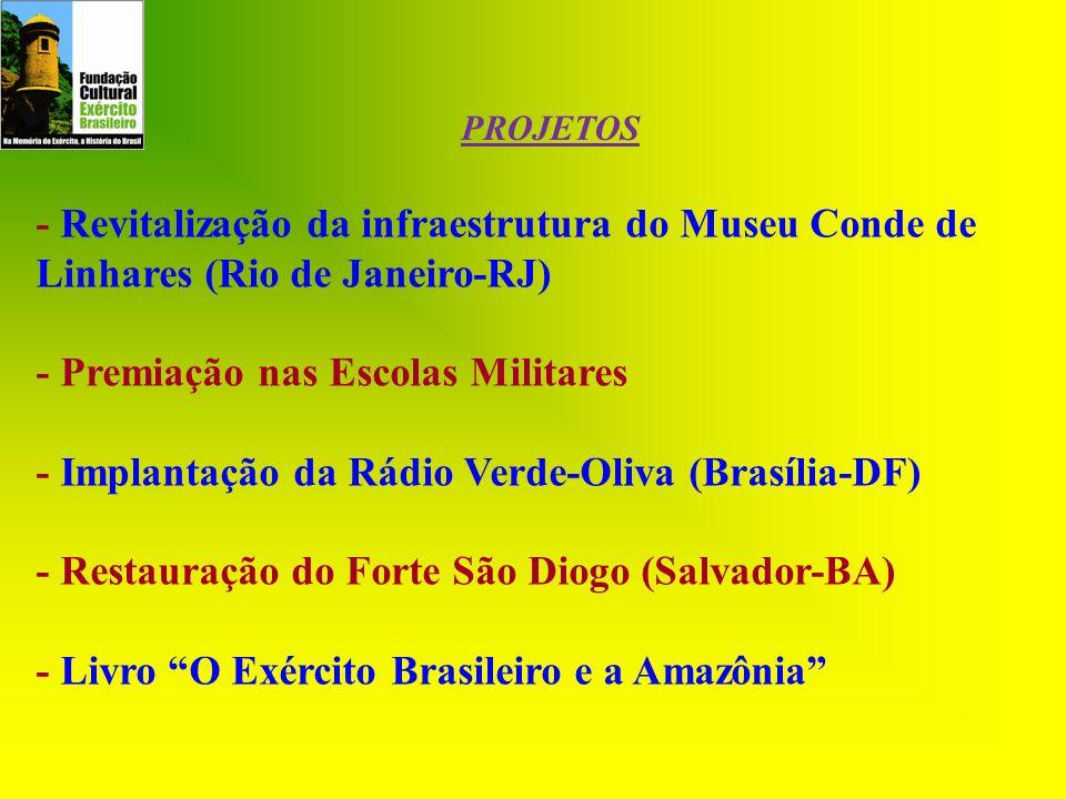 - Revitalização da infraestrutura do Museu Conde de Linhares (Rio de Janeiro-RJ) - Premiação nas Escolas Militares - Implantação da Rádio Verde-Oliva