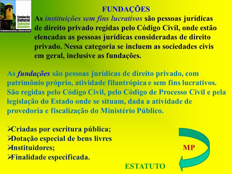 FUNDAÇÕES As instituições sem fins lucrativos são pessoas jurídicas de direito privado regidas pelo Código Civil, onde estão elencadas as pessoas jurí