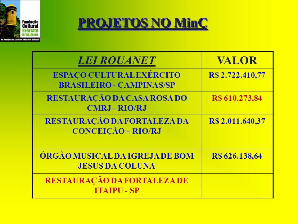 PROJETOS NO MinC LEI ROUANETVALOR ESPAÇO CULTURAL EXÉRCITO BRASILEIRO - CAMPINAS/SP R$ 2.722.410,77 RESTAURAÇÃO DA CASA ROSA DO CMRJ - RIO/RJ R$ 610.2