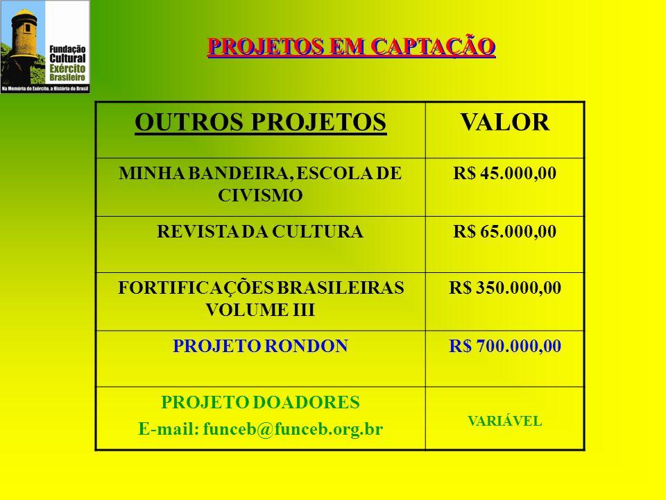 PROJETOS EM CAPTAÇÃO OUTROS PROJETOSVALOR MINHA BANDEIRA, ESCOLA DE CIVISMO R$ 45.000,00 REVISTA DA CULTURAR$ 65.000,00 FORTIFICAÇÕES BRASILEIRAS VOLU
