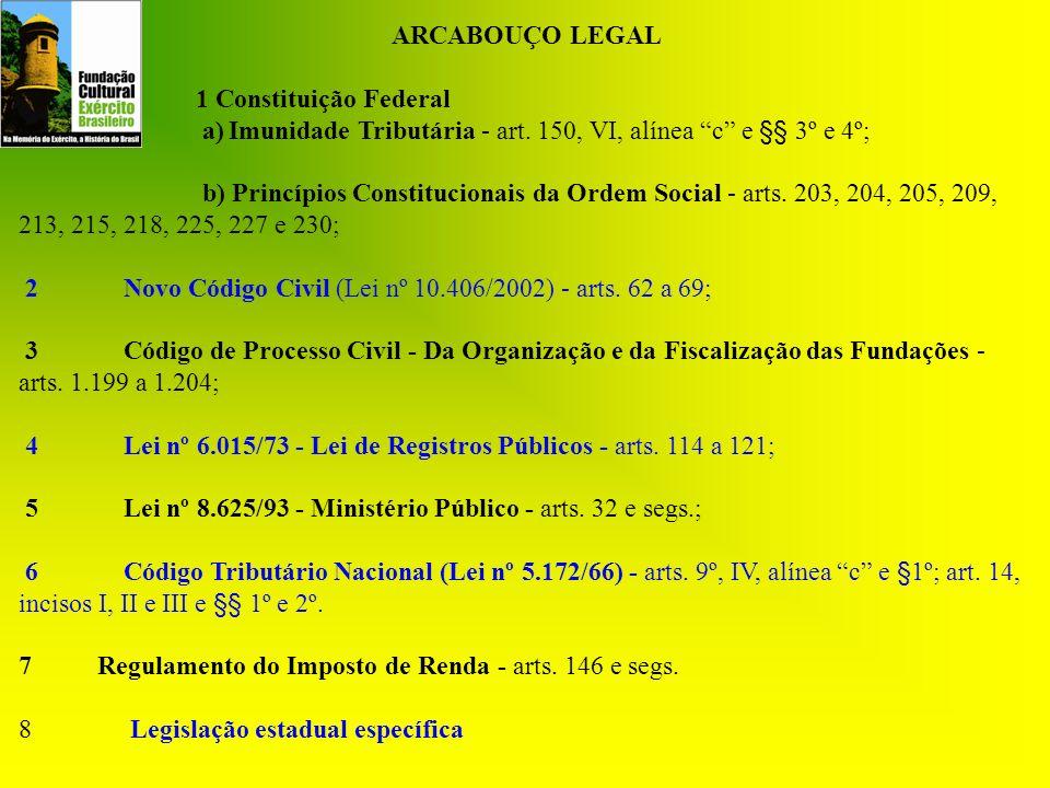 ARCABOUÇO LEGAL 1 Constituição Federal a)Imunidade Tributária - art. 150, VI, alínea c e §§ 3º e 4º; b) Princípios Constitucionais da Ordem Social - a